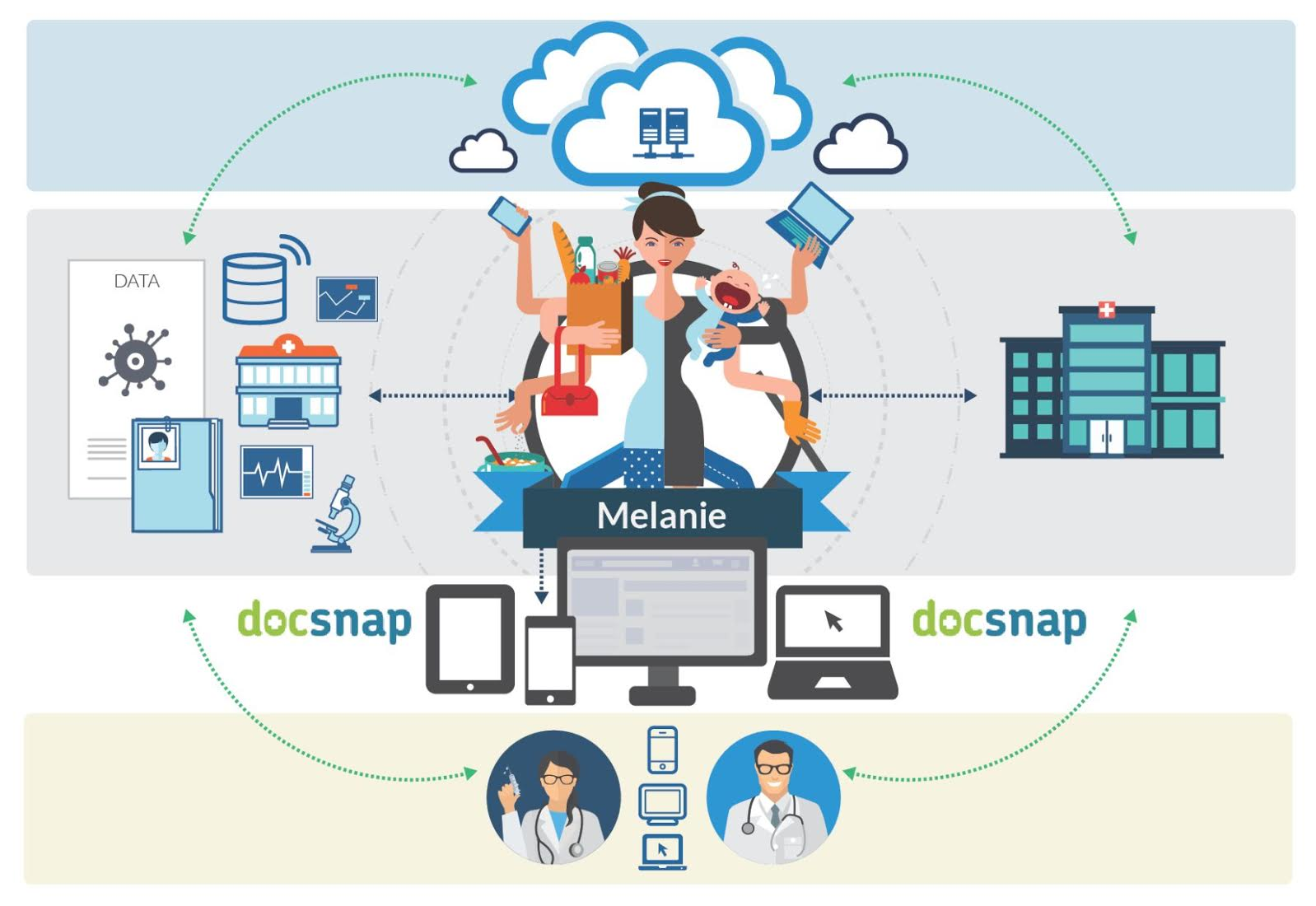 Docsnap Infographic